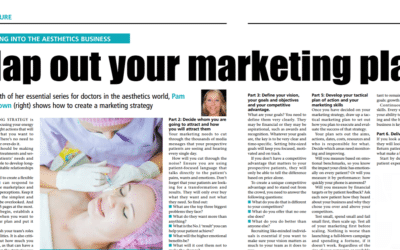 Six Steps to Effective Clinic Marketing