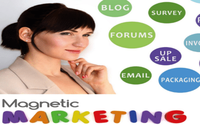How To Craft Magnetic Marketing Messages